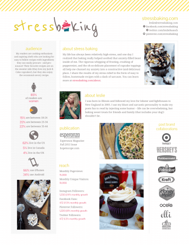 Stress Baking Media Kit